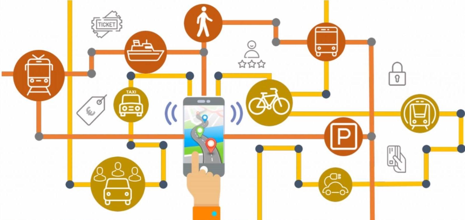 Le MaaS (Mobility-as-a-Service) : vers une mobilité plus durable
